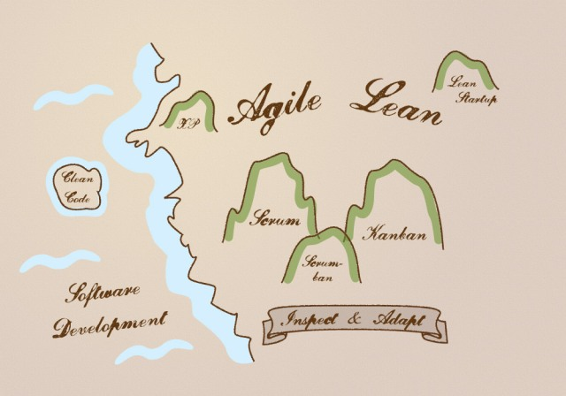 A map of Lean & Agile
